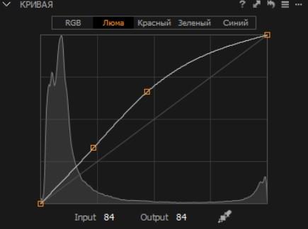 регулирование контраста кривой