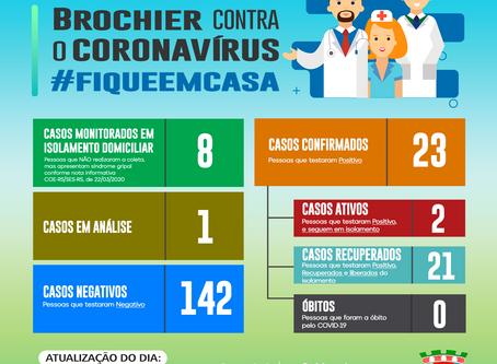 Atualização dos casos de coronavírus em Brochier – 14/08
