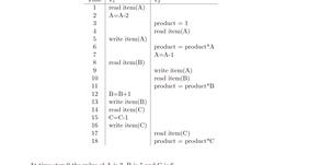 COMP518 Assignment 3: MySQL Assignment Help