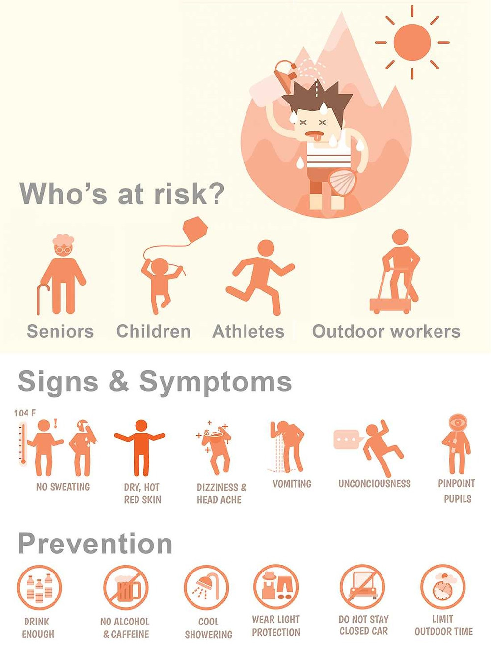 Infographics. How to identify and prevent heat stroke. Who is at risk concerning heat waves. Climate Coping.