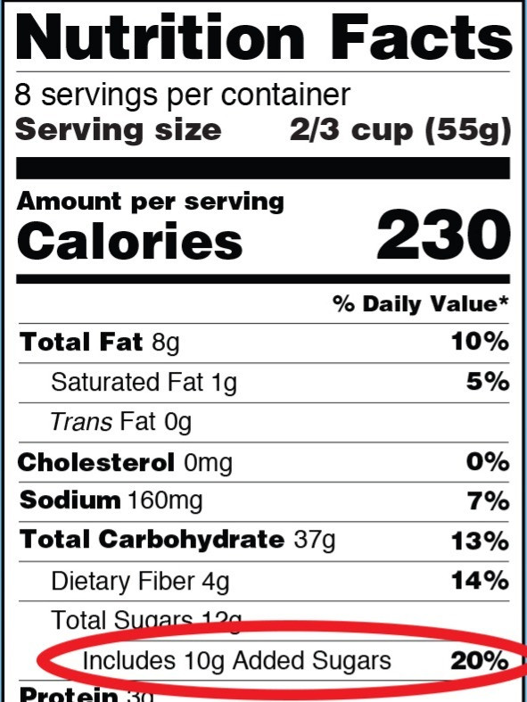 Body sculpting and food label