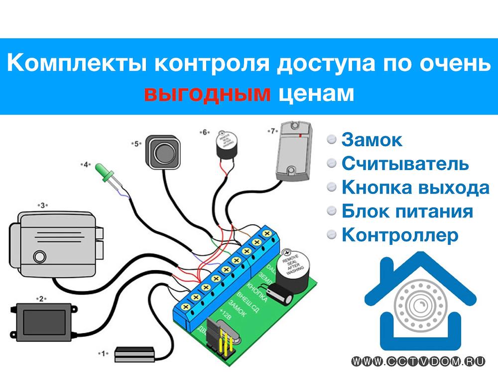 Автономные системы контроля доступа