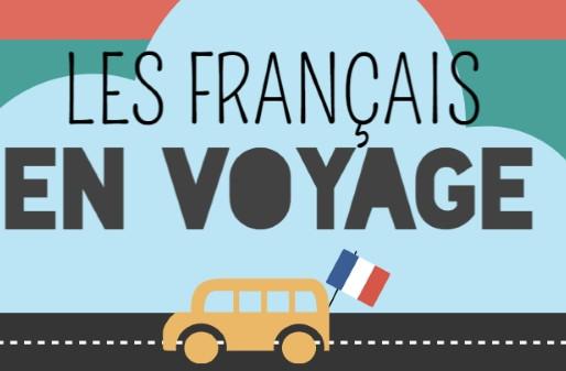 Les Français en voyage : Où partent-ils ?