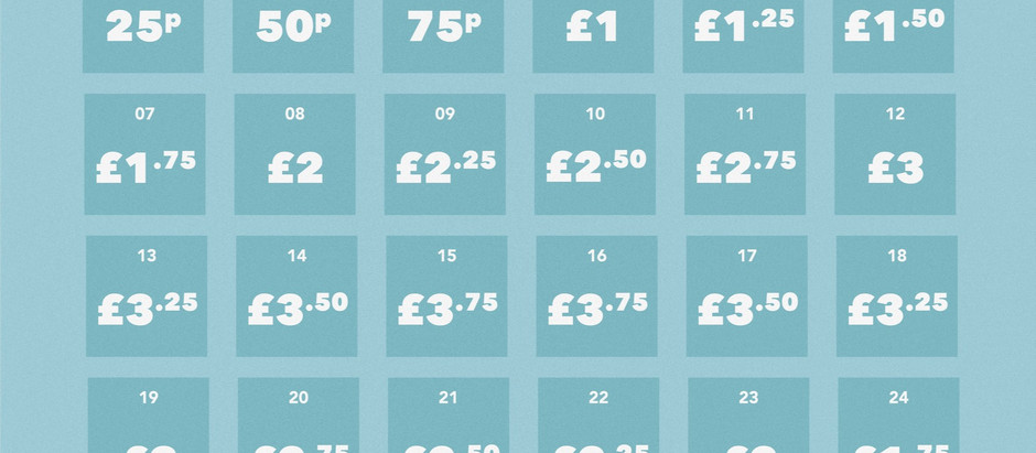 1 Month Savings Challenge: Save £225 - Pennies To Pounds