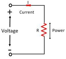 Type of electric power