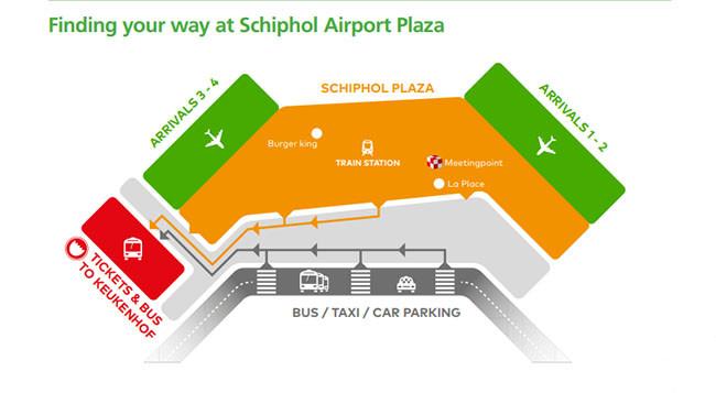 Mapa do Aeroporto Schiphol.