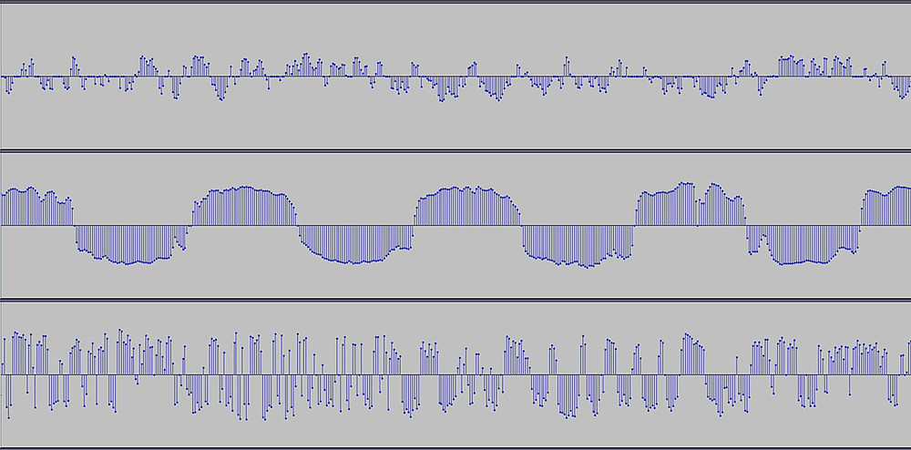 Waveforms of three hand-washing soundtracks