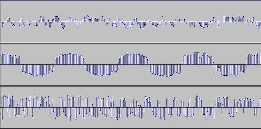 Waveforms of three hand-washing soundtracks