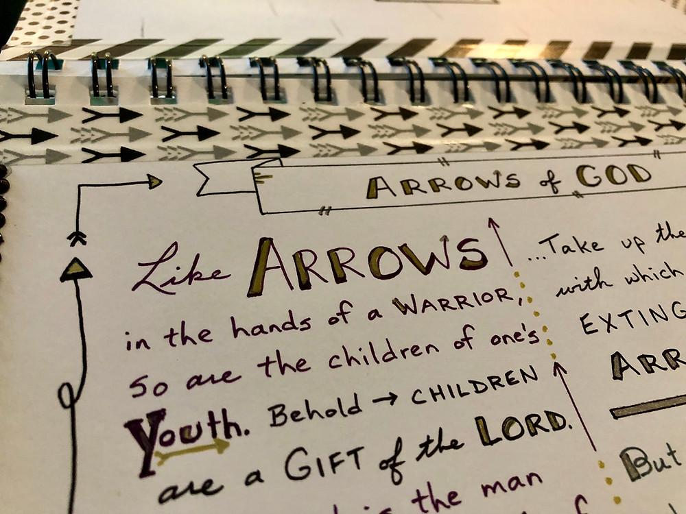 #Aisfor__ #arrowsofGod in my Bible Quilt journal