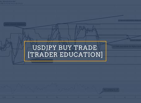 USDJPY & BTCUSD Trade Setups  [ TRADER EDUCATION]