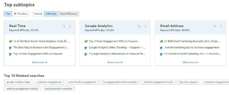 Website Data Tracking - Daniel James Media