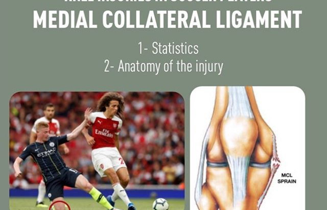 Medial Collateral Ligament Injuries in Soccer Players
