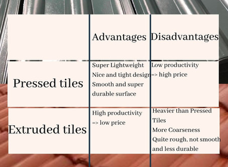 The Differences Between Pressing Tiles And Extrusion Tiles