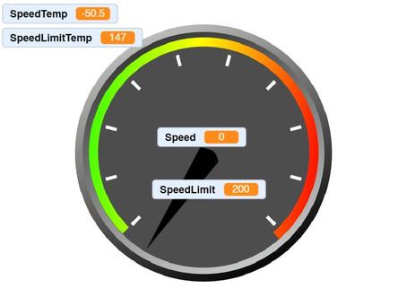 Scratch Speedometer Hız Göstergesi