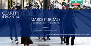 Market Update - Coronavirus (May 4th)