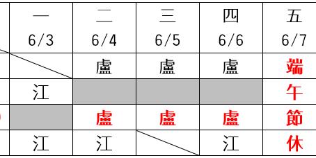 門診異動:江美麗婦產科六月門診