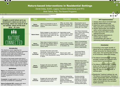 Nature-based Interventions in Residential Settings