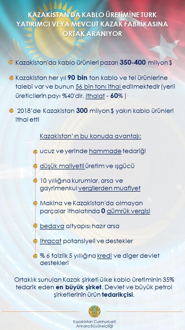 Kazakistan, kablo üretiminde Türk Yatırıcımları hem iş ortaklığına hem de sıfırdan yatırıma davet ediyor!