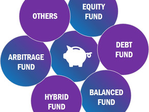 Mutual Fund & MF Types