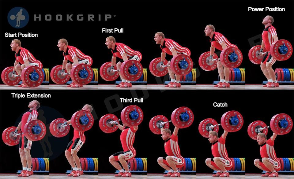 weightlifting positions