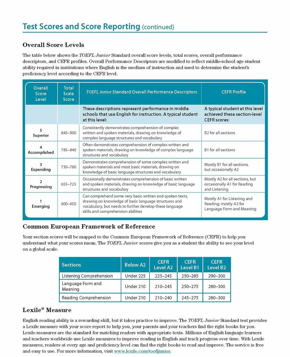 คะแนน TOEFL Junior สามารถนำไปเทียบกับมาตรฐาน CEFR ได้