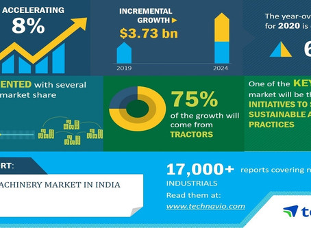 Agricultural Machinery market in India in 2020-2024