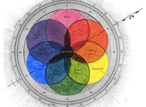 Symbols in the Tarot - Color