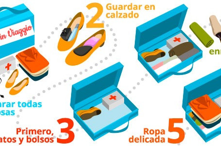 Cómo armar tu maleta y… ¡Viajar tranquila!