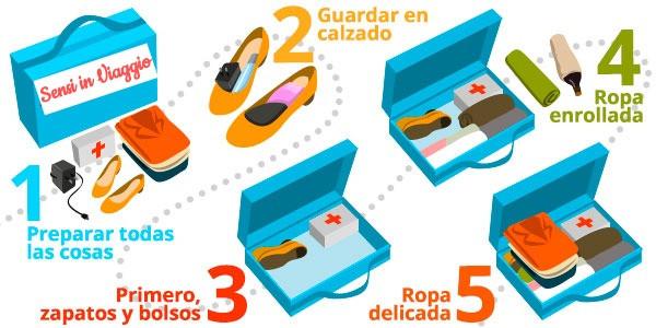 Consejos para preparar tu equipaje y viajar tranquilo