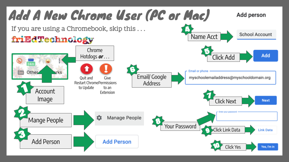 Steps to add a new User to Chrome