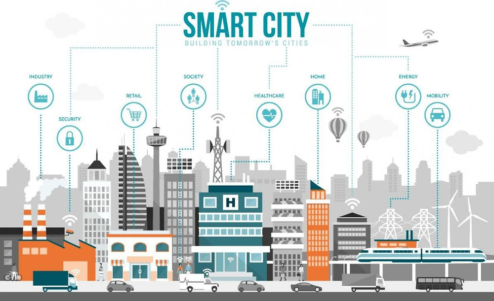 Smart city Illustration - DSN solution