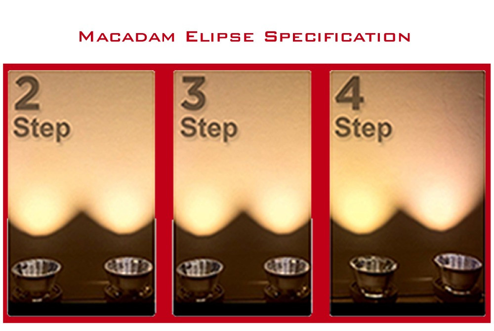 Macadem Elipse 2-3-4 Step Explained