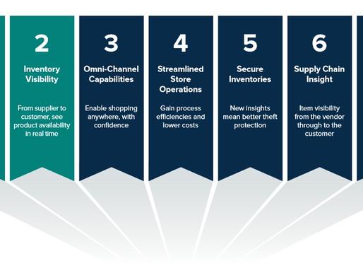 零售行業的未來: RAIN RFID改變零售行業的七種方法