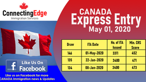 CANADA - Express Entry Draw May 01, 2020 - CRS score drops again