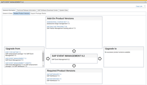 SAP EM 9.2 Product Availability Matrix