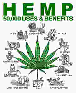Hemp - natural - sustainable