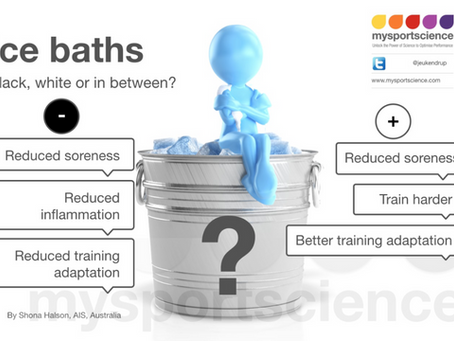 Ice Baths for Recovery- Black, white or somewhere in between?