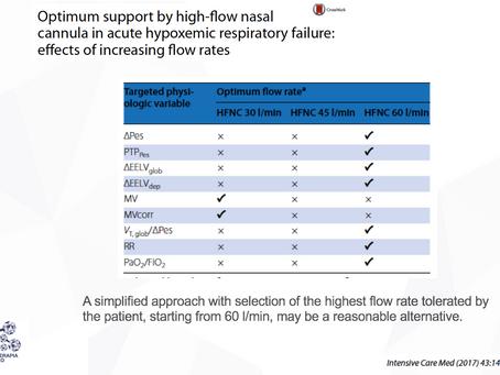 Terapia de Alto-Flujo por Cánula Nasal, pero ¿qué flujo hay que utlizar?