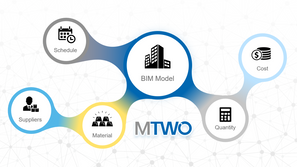 The power of connected data with MTWO Complete Construction Cloud