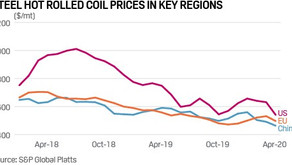 COVID-19 speeds up global manufacturing, steel production shift