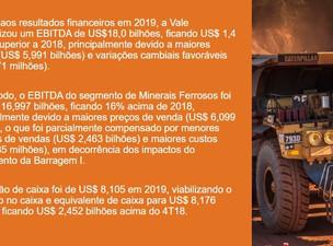 VALE REGISTROU UM PREJUÍZO DE US$ 1,56 BILHÃO NO QUARTO TRIMESTRE DE 2019