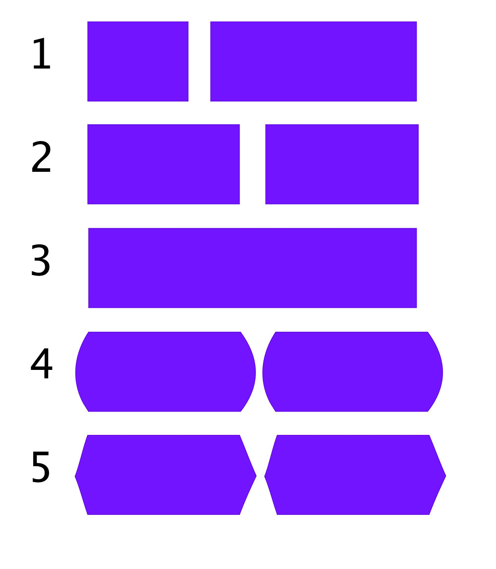 This diagram shows 5 different ways to cut cowls. These options are described in the text.