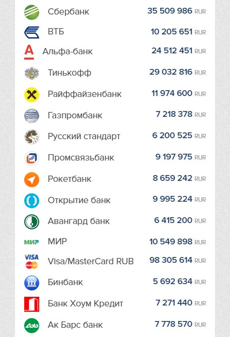 "МФГ ""7777"" ООО ОБМЕН КРИПТОВАЛЮТЫ"