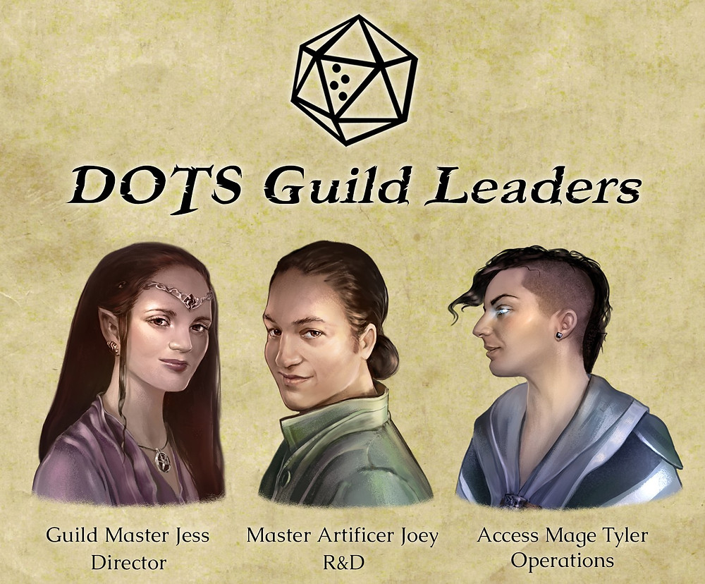 3 fantasy portraits. Jess feminine, light skinned, long dark hair, elven features, purple shirt, ornate silver jewelry. Joey masculine, long dark hair pulled back, olive skin, human features, green shirt. Tyler androgynous, light skinned, long dark hair with half head shaved, blue robes, glowing eyes. DOTS Braille D20 seal above text and portraits. Text: DOTS guild leaders. Guild Master Jess Director. Master Artificer Joey R&D. Access mage Tyler Operations.