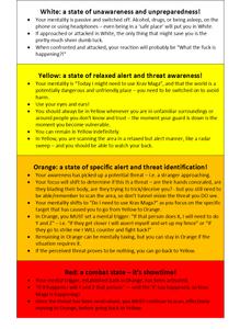 Jeff Cooper's Colour Code System edited for Krav Maga Self Defence