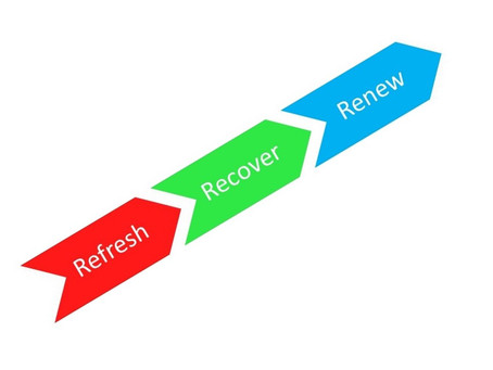 Ministers Monday Moment - Reflect, Review, Renew