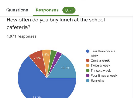 How much plastic is in your school?