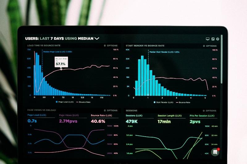 analytics SAS