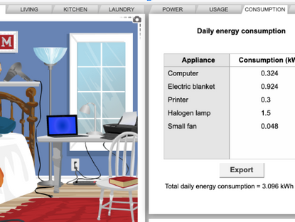 Measuring Energy Consumption at Home