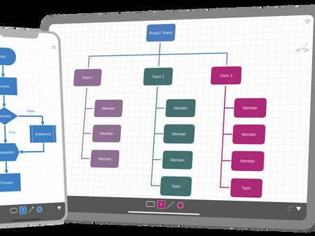Mobile app idea #61: Image to Diagram Converter